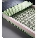 Medline Innerspring Mattress