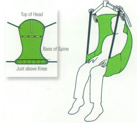 Full Body Slings Overview